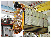 GLONASS-K transport